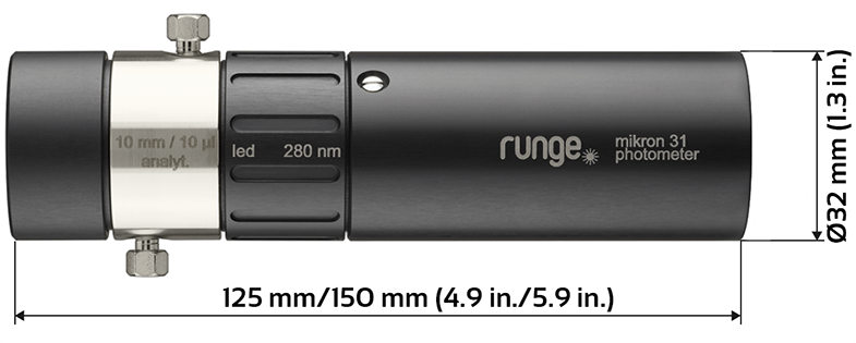 Runge Detectors