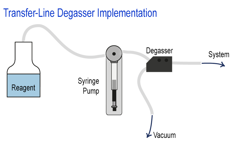CUSTOMIZED VACUUM DEGASSING MODULES